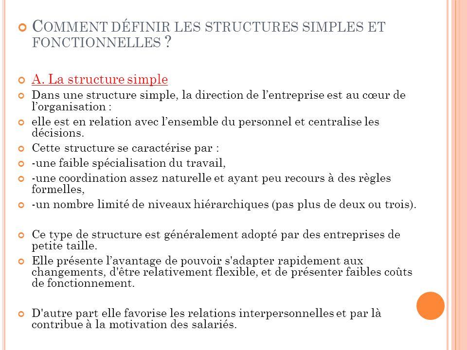 Comment définir les structures simples et fonctionnelles