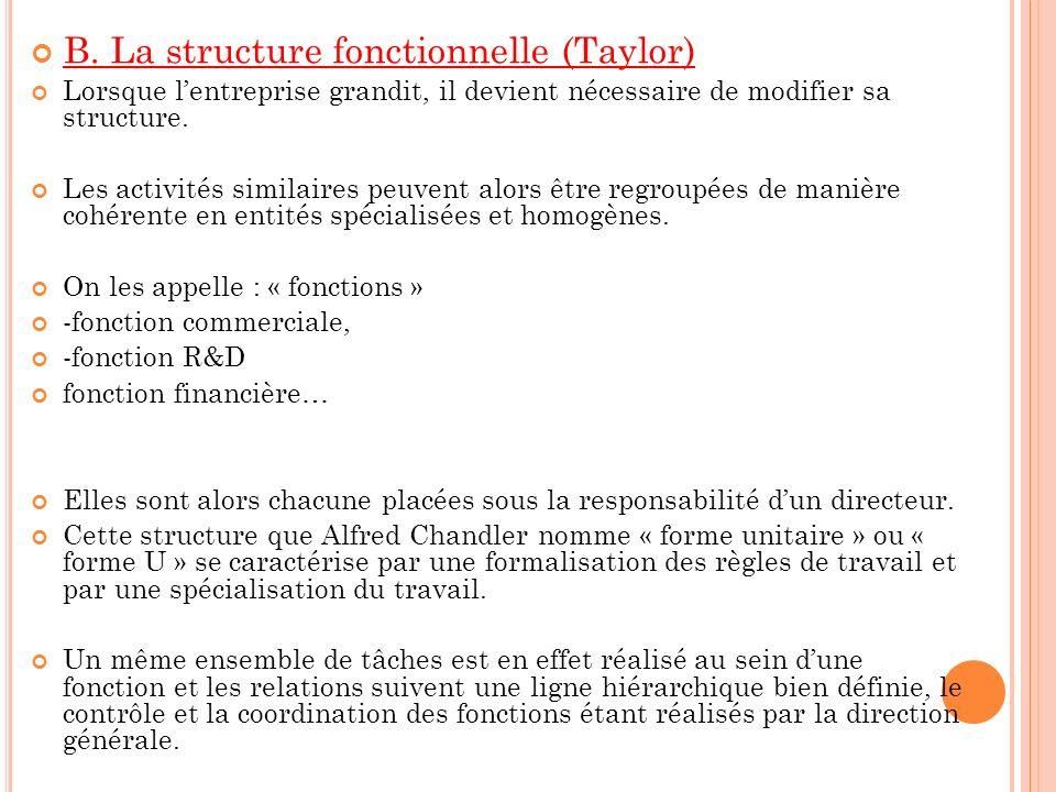 B. La structure fonctionnelle (Taylor)