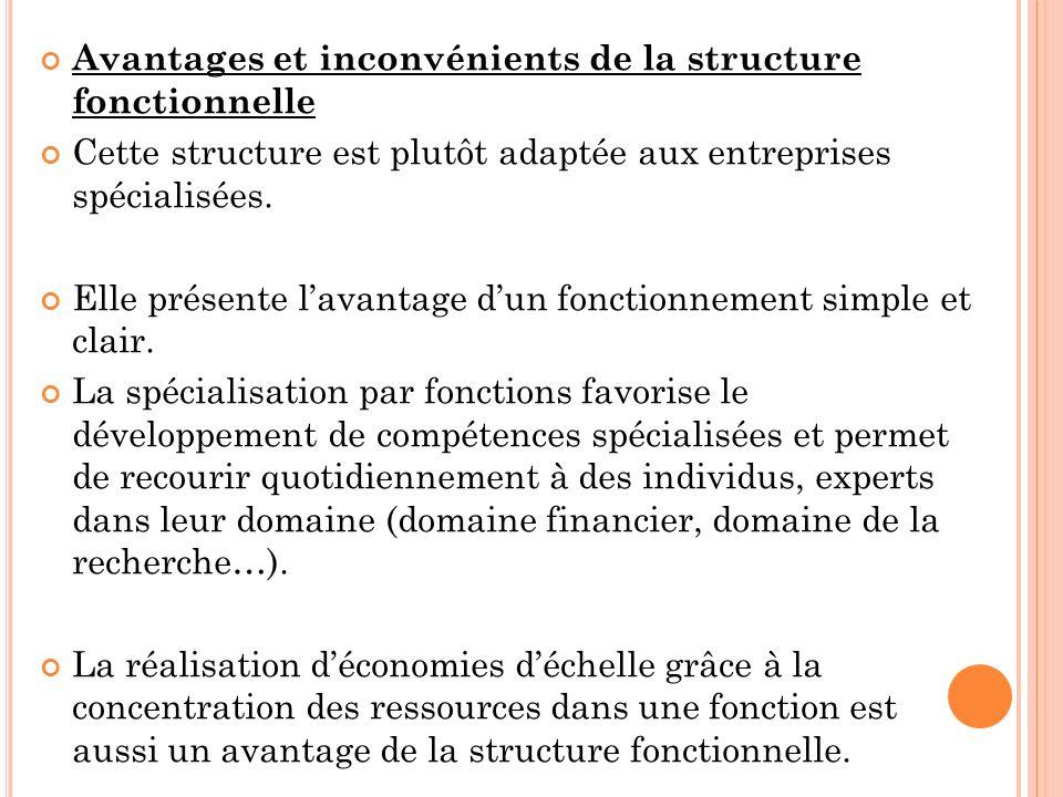Avantages et inconvénients de la structure fonctionnelle