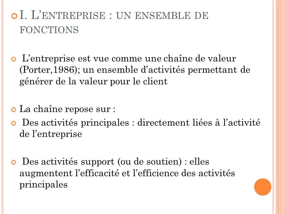 I. L'entreprise : un ensemble de fonctions