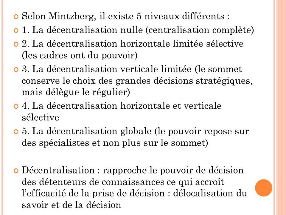Selon Mintzberg, il existe 5 niveaux différents :