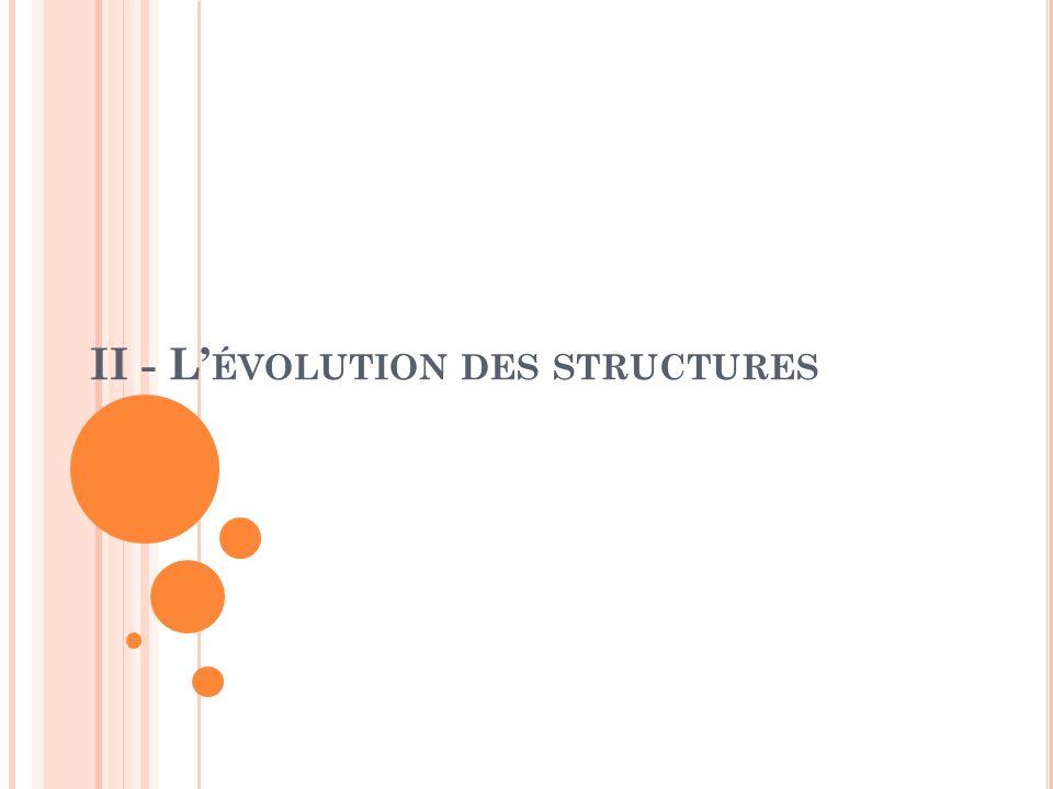 II - L'évolution des structures