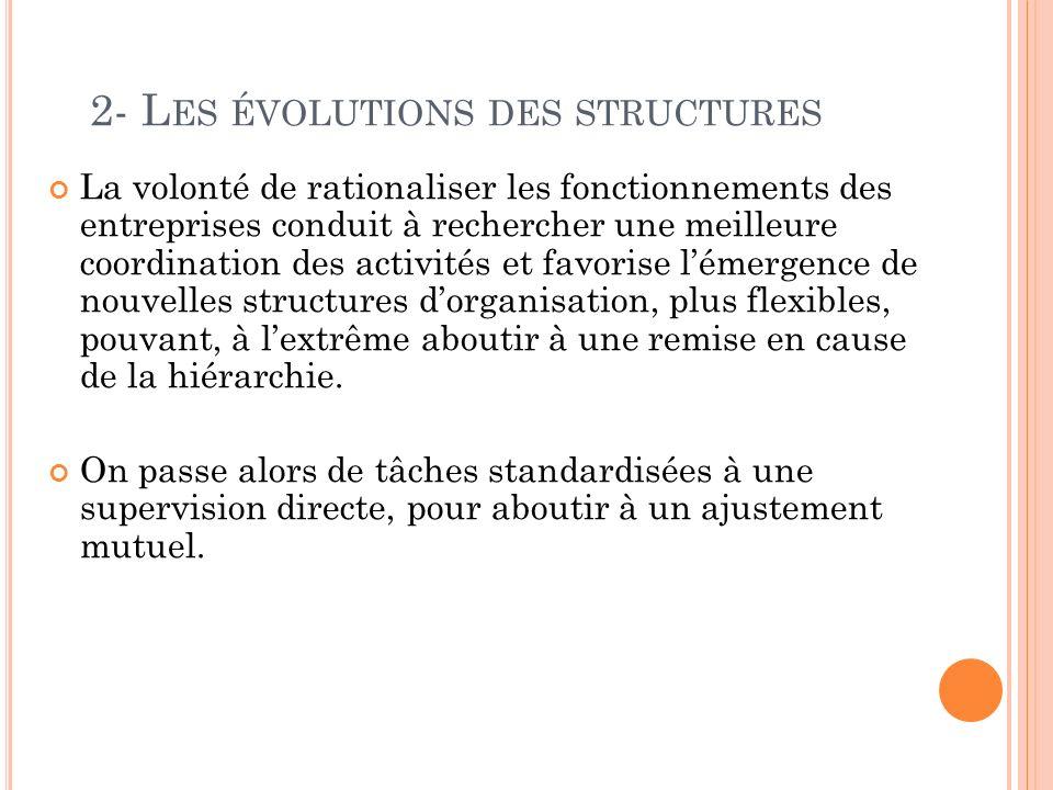 2- Les évolutions des structures