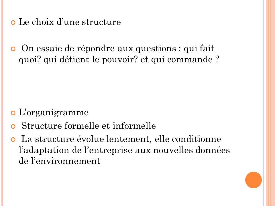 Le choix d'une structure