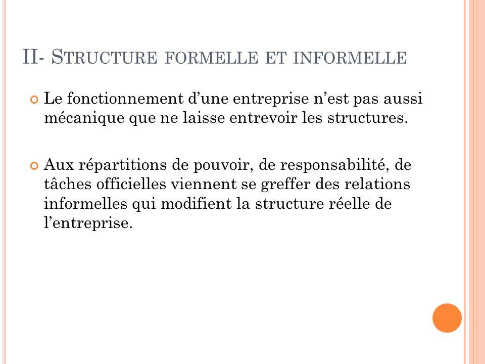 II- Structure formelle et informelle