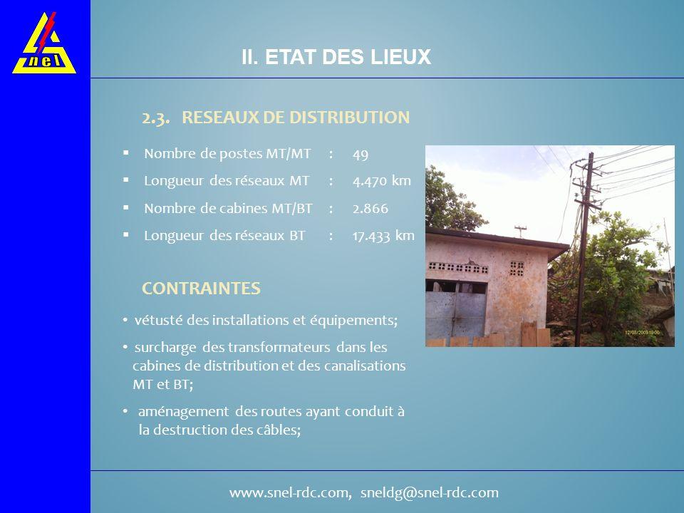 II. ETAT DES LIEUX 2.3. RESEAUX DE DISTRIBUTION CONTRAINTES