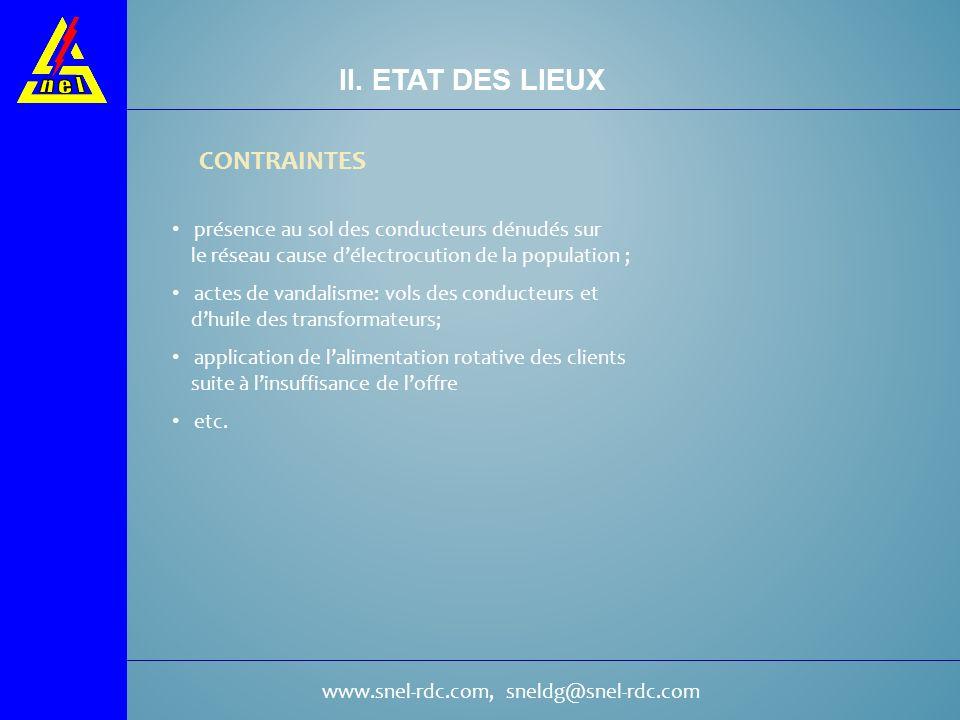 II. ETAT DES LIEUX CONTRAINTES