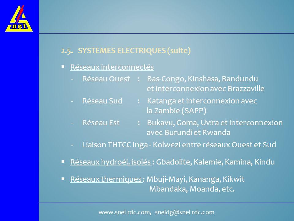 2.5. SYSTEMES ELECTRIQUES (suite)