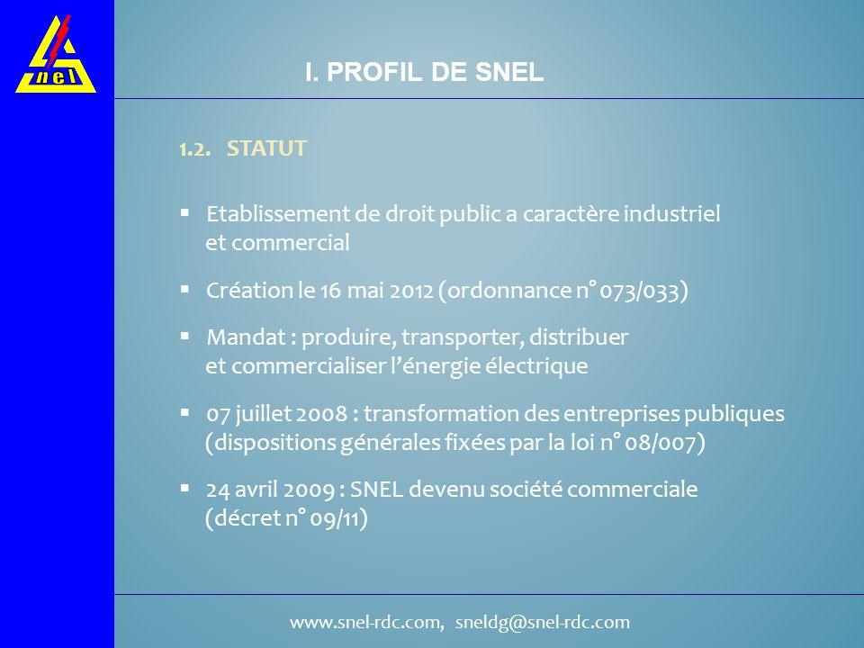 I. PROFIL DE SNEL 1.2. STATUT. Etablissement de droit public a caractère industriel. et commercial.