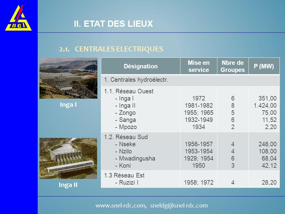 II. ETAT DES LIEUX 2.1. CENTRALES ELECTRIQUES Inga I Inga II
