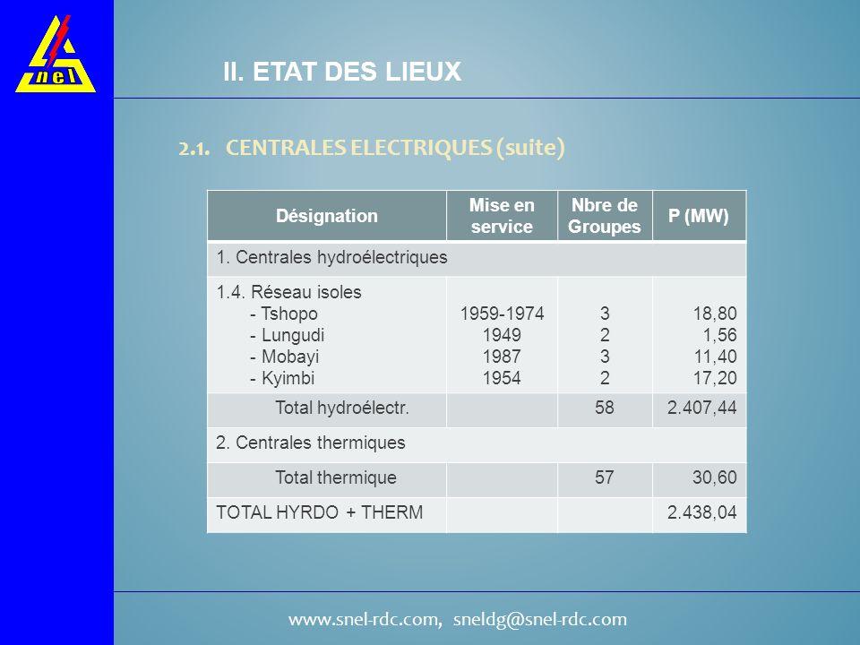 II. ETAT DES LIEUX 2.1. CENTRALES ELECTRIQUES (suite) Désignation