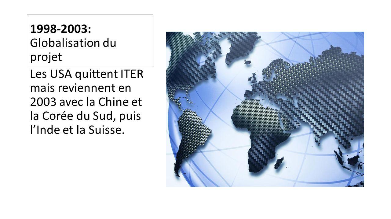 1998-2003: Globalisation du projet