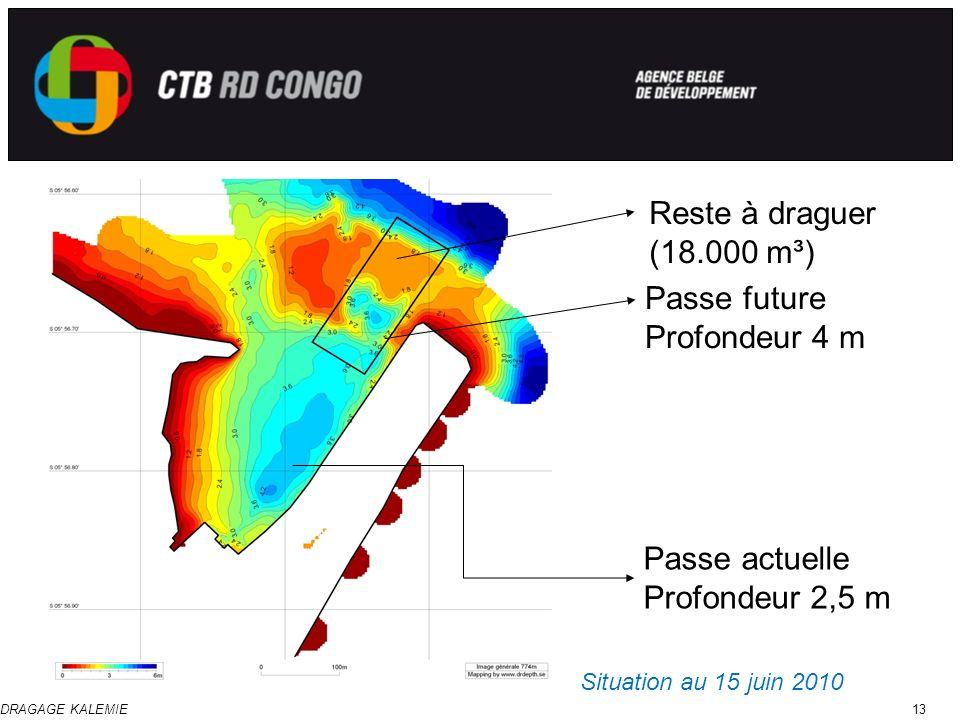 Reste à draguer (18.000 m³) Passe future Profondeur 4 m Passe actuelle