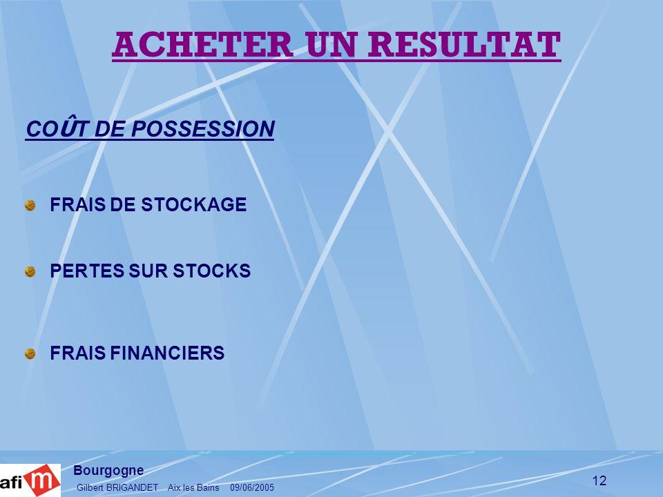 ACHETER UN RESULTAT COÛT DE POSSESSION FRAIS DE STOCKAGE