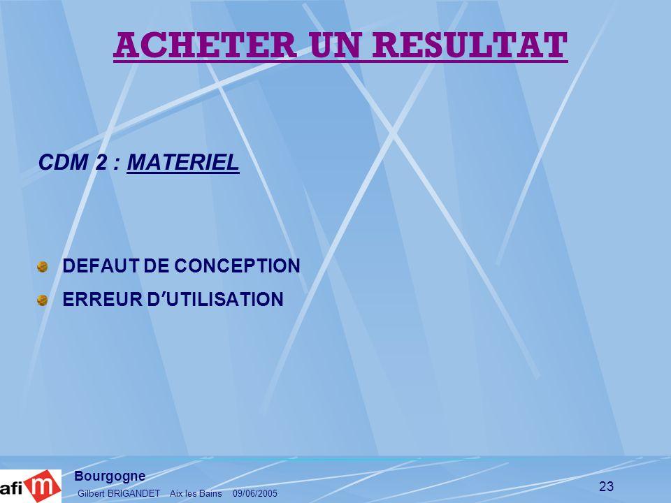 ACHETER UN RESULTAT CDM 2 : MATERIEL DEFAUT DE CONCEPTION