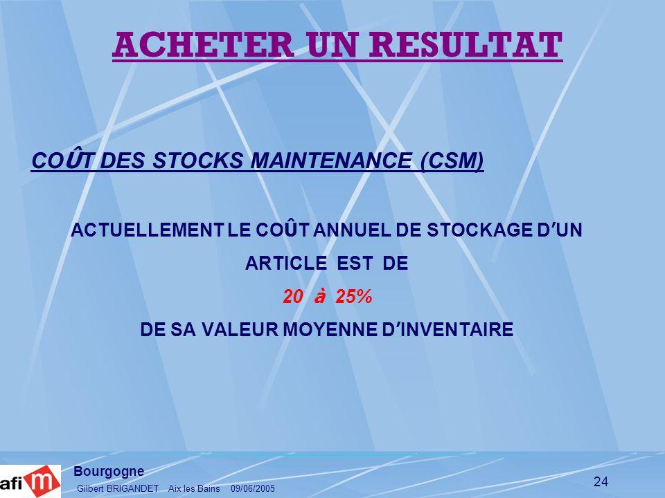 ACHETER UN RESULTAT COÛT DES STOCKS MAINTENANCE (CSM)