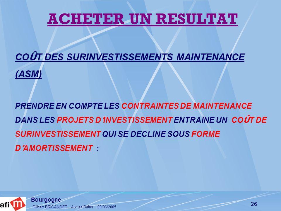 ACHETER UN RESULTAT COÛT DES SURINVESTISSEMENTS MAINTENANCE (ASM)