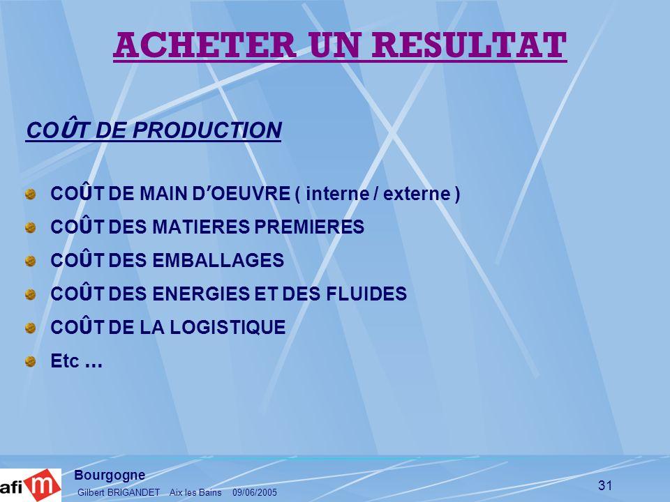 ACHETER UN RESULTAT COÛT DE PRODUCTION