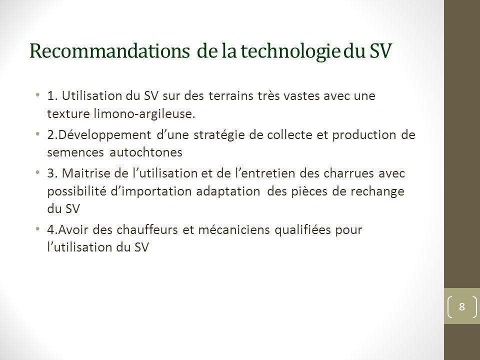 Recommandations de la technologie du SV