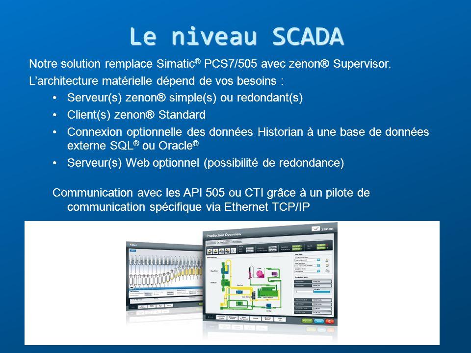 Le niveau SCADA Notre solution remplace Simatic® PCS7/505 avec zenon® Supervisor. L'architecture matérielle dépend de vos besoins :