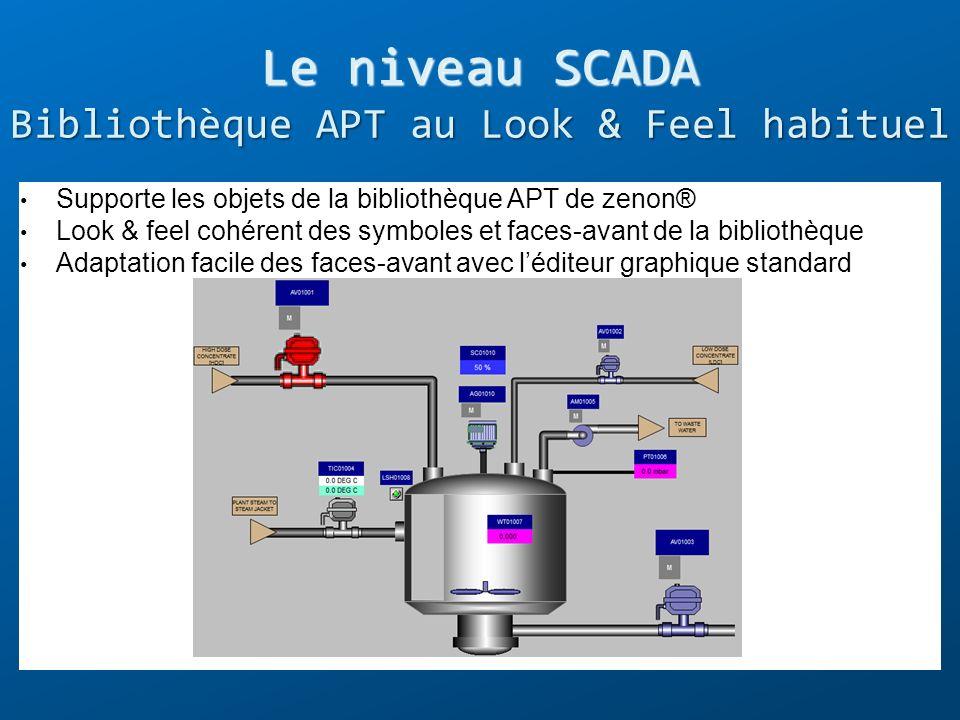Le niveau SCADA Bibliothèque APT au Look & Feel habituel