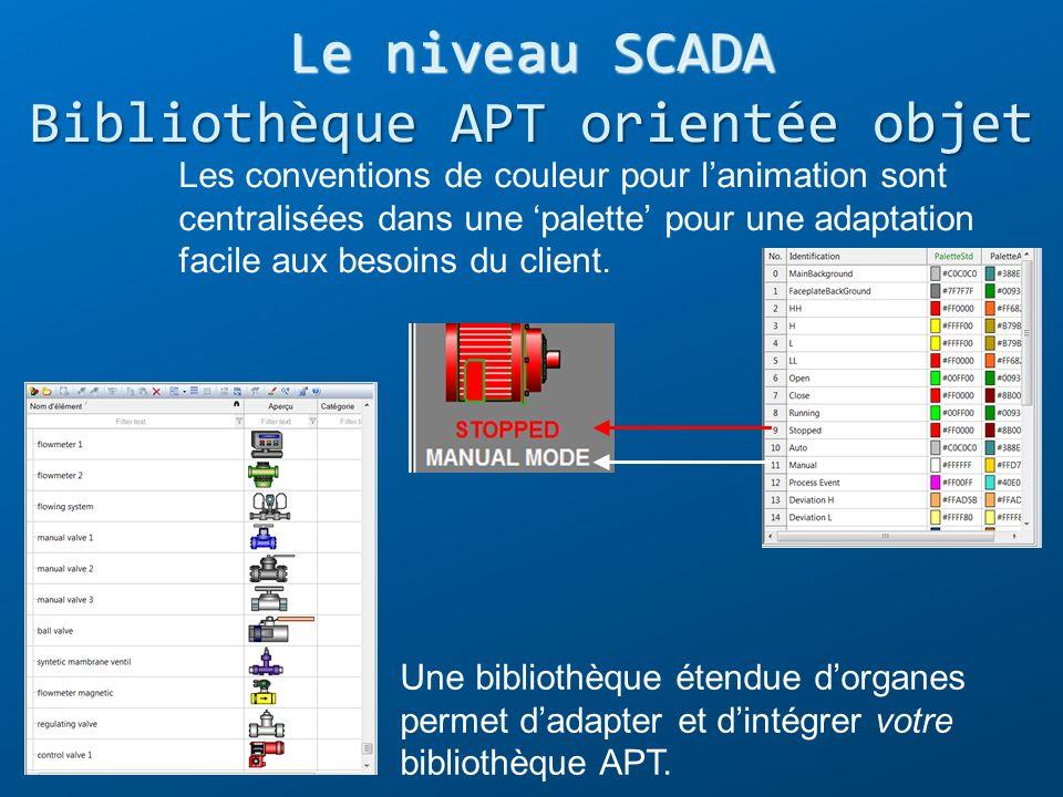 Le niveau SCADA Bibliothèque APT orientée objet