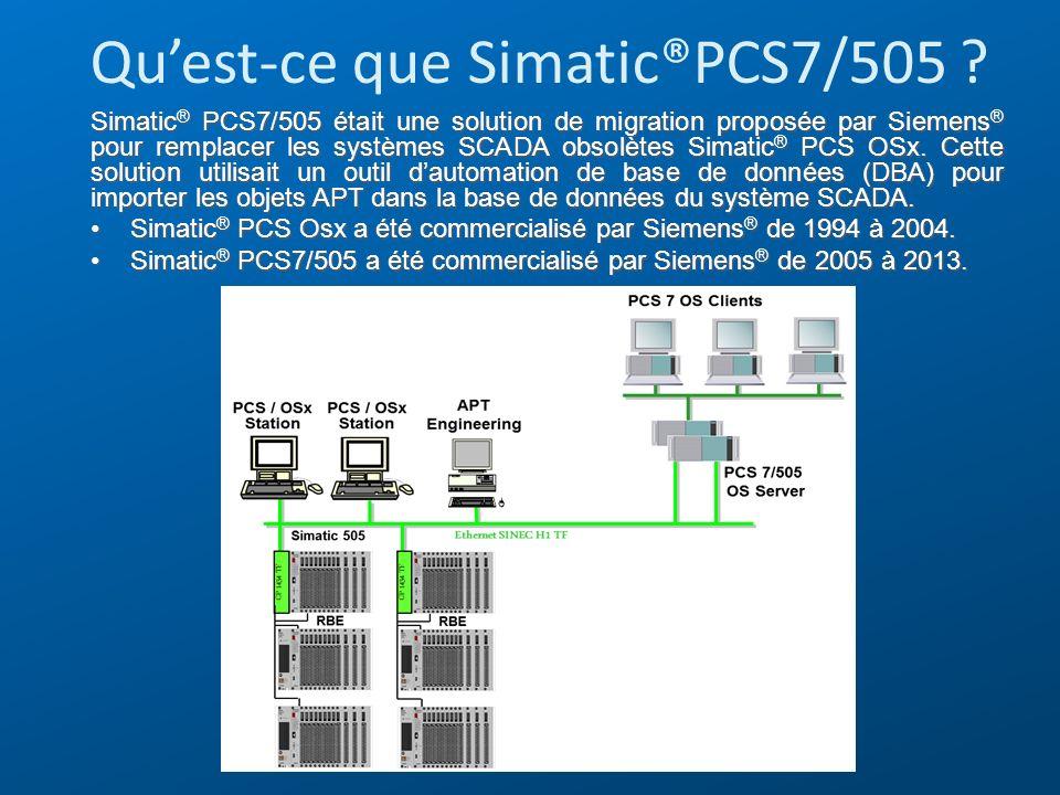Qu'est-ce que Simatic®PCS7/505