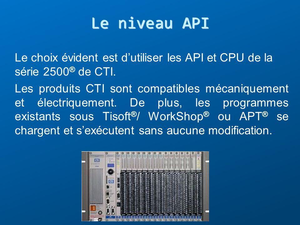 Le niveau API