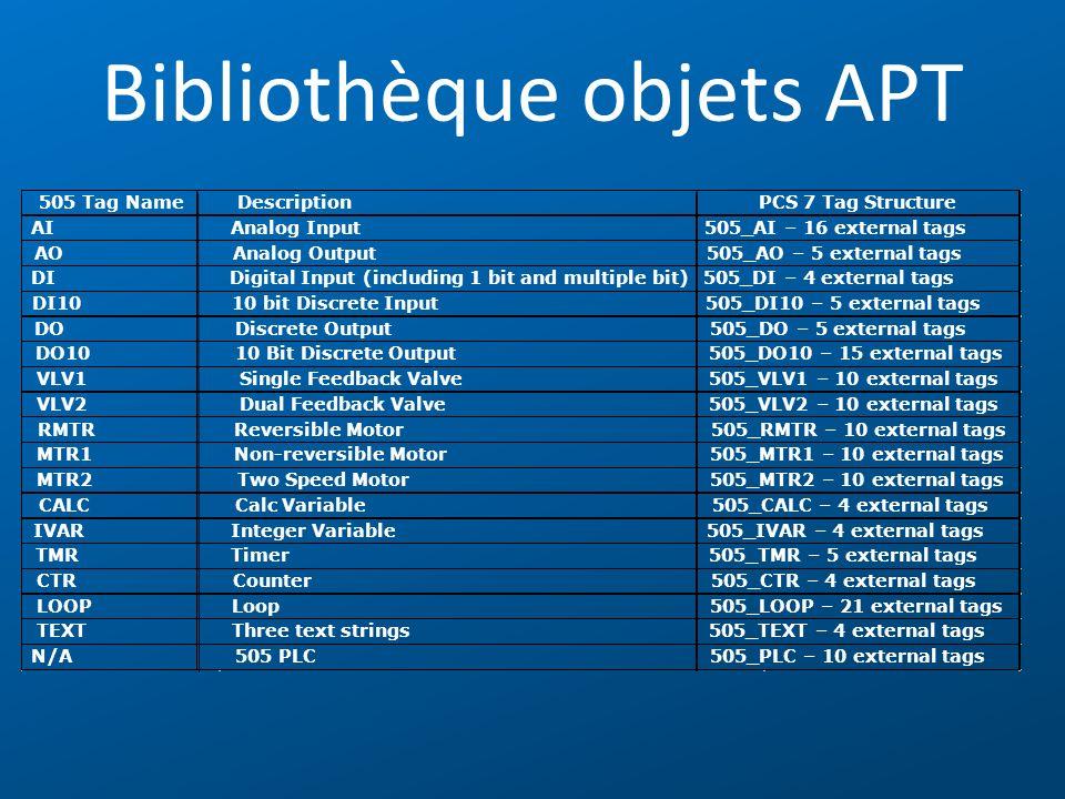 Bibliothèque objets APT