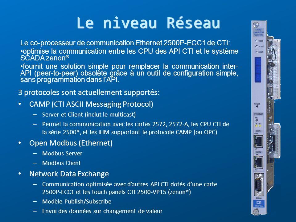 Le niveau Réseau 3 protocoles sont actuellement supportés: