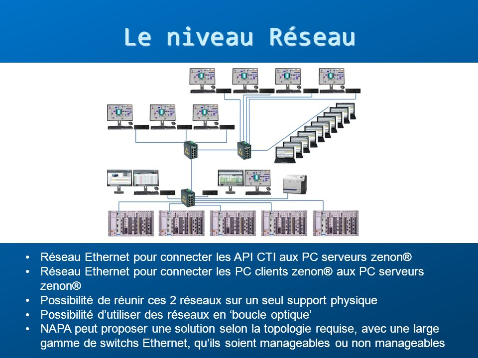 Le niveau Réseau The CTI 2500P-ECC1 Ethernet Communication Coprocessor both : optimizes the communication between CTI CPU's and SCADA systems.