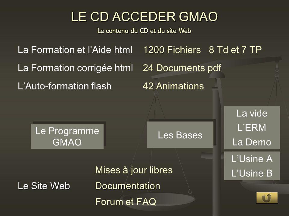 Le contenu du CD et du site Web