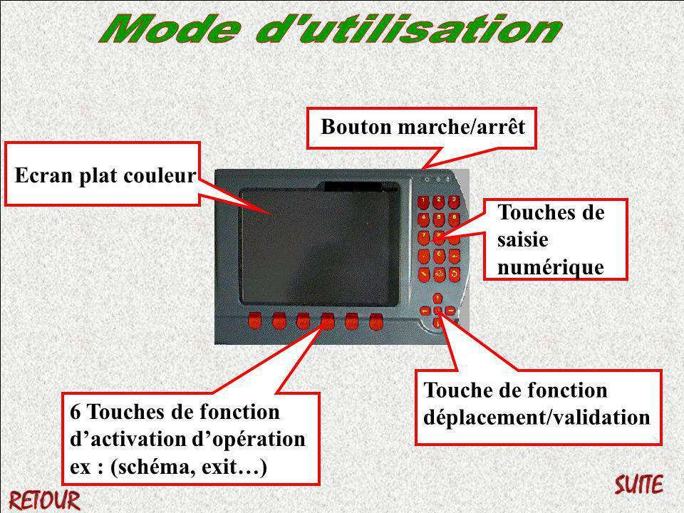 Mode d utilisation Bouton marche/arrêt. Ecran plat couleur. Touches de saisie numérique. Touche de fonction déplacement/validation.