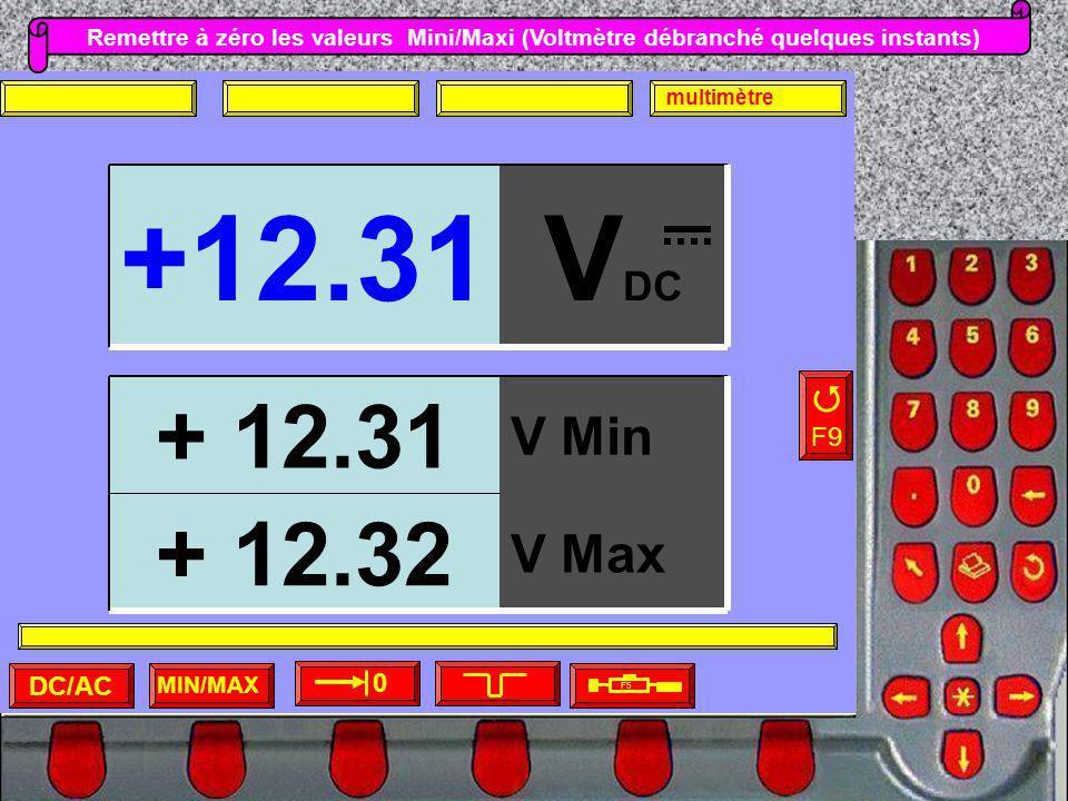 VDC +12.31 + 12.31 + 12.32 V Min V Max  F9 DC/AC