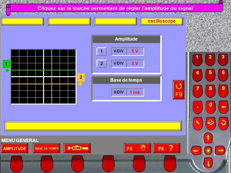 Cliquez sur la touche permettant de régler l amplitude du signal