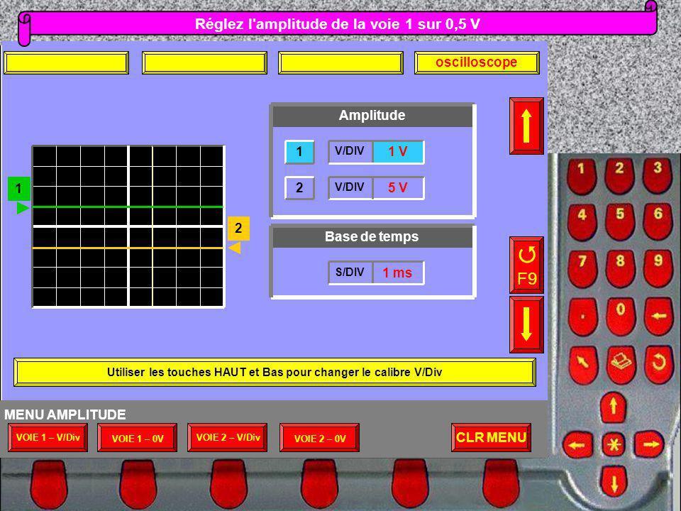  F9 Réglez l amplitude de la voie 1 sur 0,5 V oscilloscope Amplitude
