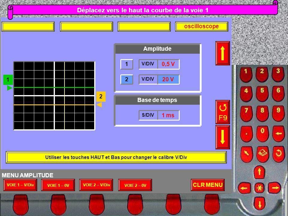  F9 Déplacez vers le haut la courbe de la voie 1 oscilloscope