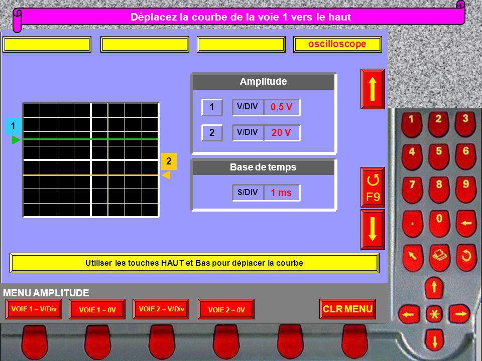 F9 Déplacez la courbe de la voie 1 vers le haut oscilloscope