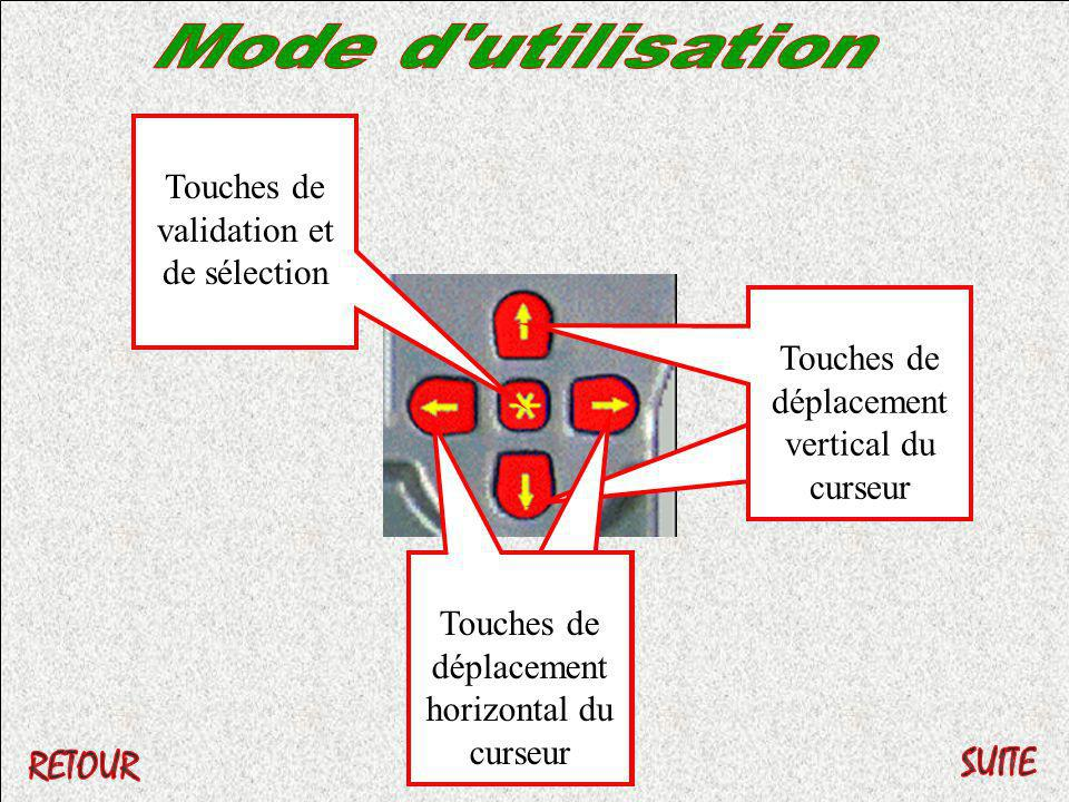 Touches de validation et de sélection
