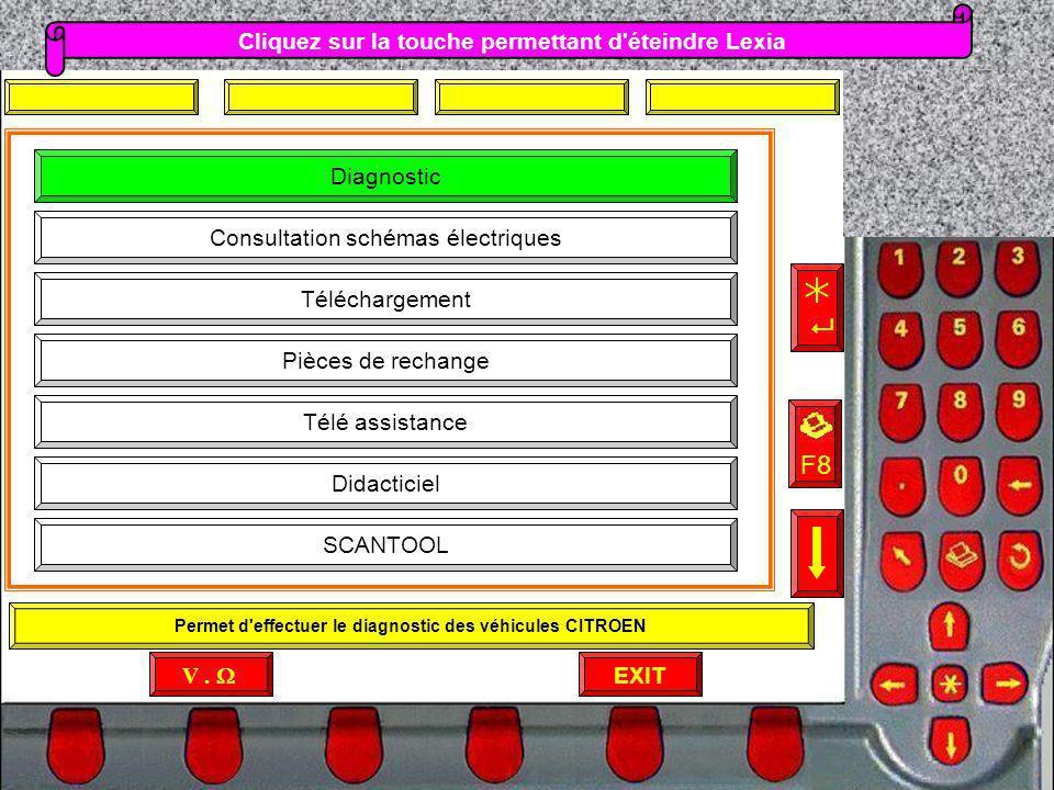   F8 EXIT V .  Téléchargement Pièces de rechange Télé assistance