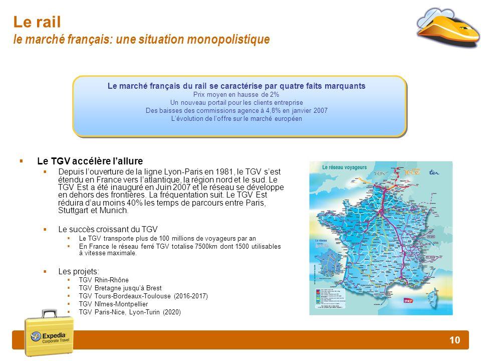 Le rail le marché français: une situation monopolistique