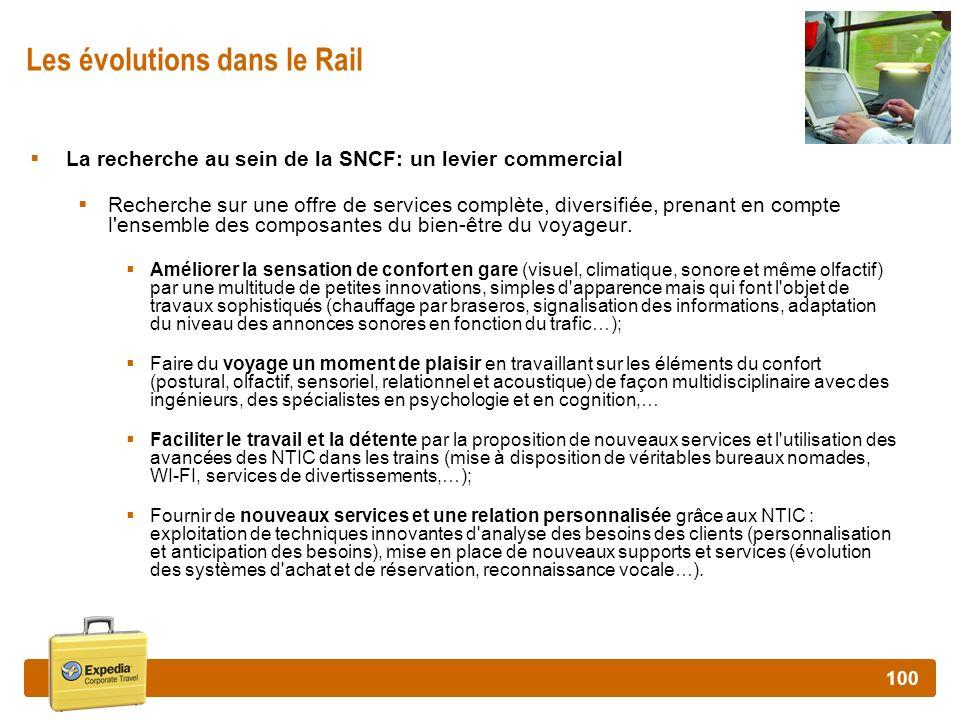 Les évolutions dans le Rail