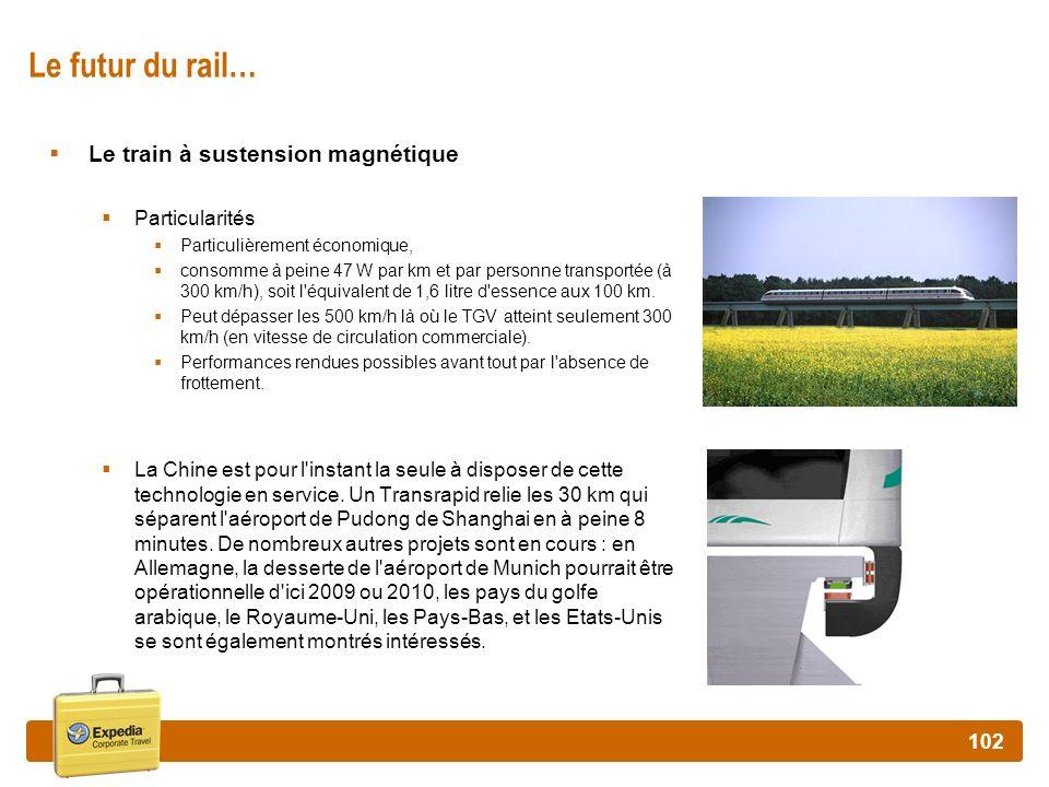 Le futur du rail… Le train à sustension magnétique Particularités