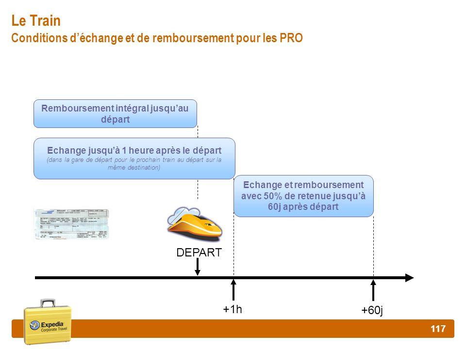 Le Train Conditions d'échange et de remboursement pour les PRO