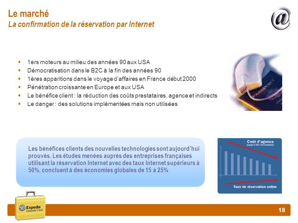 Le marché La confirmation de la réservation par Internet