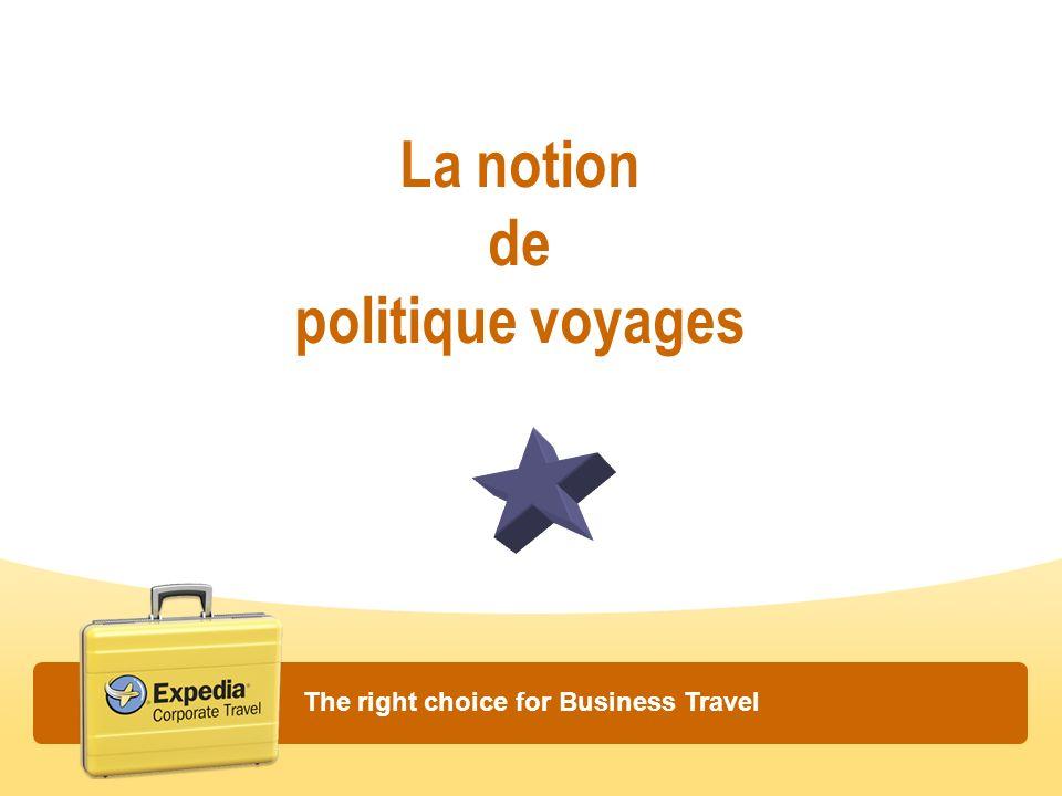 La notion de politique voyages