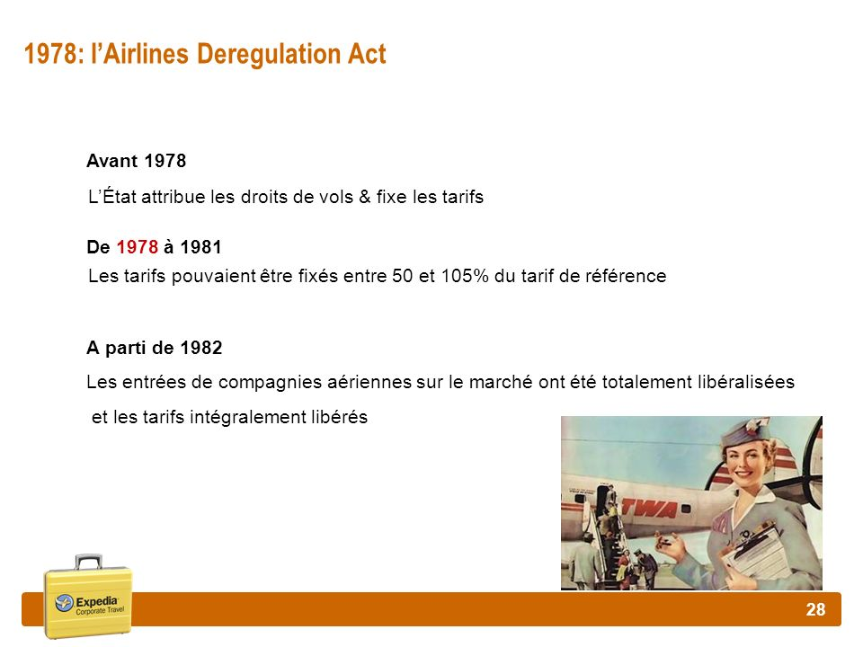 1978: l'Airlines Deregulation Act