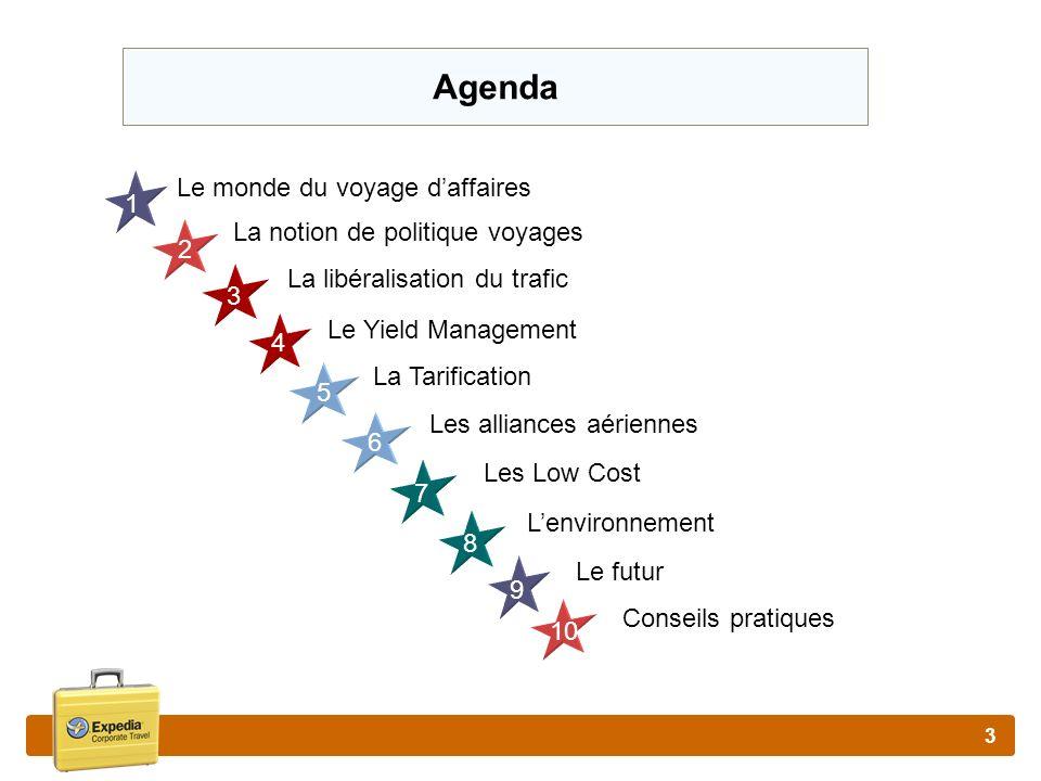 Agenda Le monde du voyage d'affaires 1 La notion de politique voyages