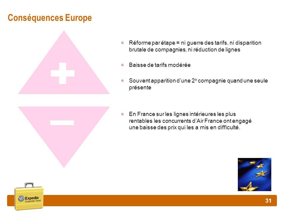 + - Conséquences Europe