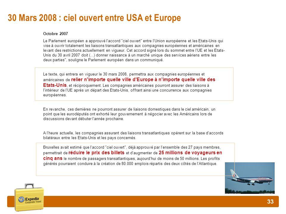 30 Mars 2008 : ciel ouvert entre USA et Europe